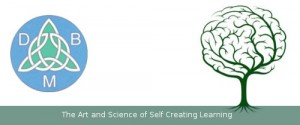Self Created Learning